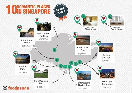 romantic-places